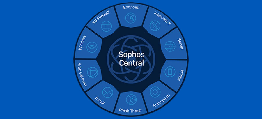 Sophos Central Product Wheel